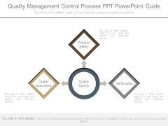 Quality Management Control Process Ppt Powerpoint Guide