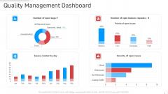 Quality Management Dashboard Manufacturing Control Ppt Slides PDF