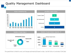 Quality Management Dashboard Ppt PowerPoint Presentation File Diagrams