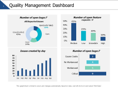 Quality Management Dashboard Ppt PowerPoint Presentation Outline Influencers