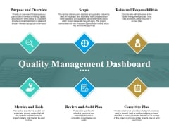 Quality Management Dashboard Ppt PowerPoint Presentation Outline Skills