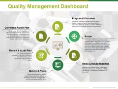 Quality Management Dashboard Ppt PowerPoint Presentation Styles Format Ideas