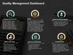 Quality Management Dashboard Ppt PowerPoint Presentation Summary Example Introduction
