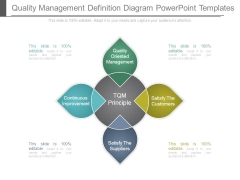 Quality Management Definition Diagram Powerpoint Templates