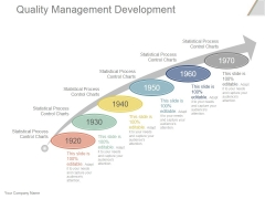 Quality Management Development Ppt PowerPoint Presentation Deck
