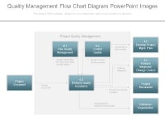 Quality Management Flow Chart Diagram Powerpoint Images