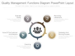 Quality Management Functions Diagram Powerpoint Layout