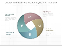 Quality Management Gap Analysis Ppt Samples