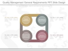 Quality Management General Requirements Ppt Slide Design