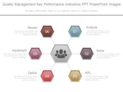 Quality Management Key Performance Indicators Ppt Powerpoint Images