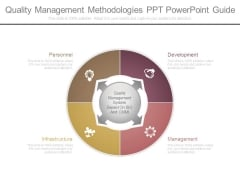 Quality Management Methodologies Ppt Powerpoint Guide