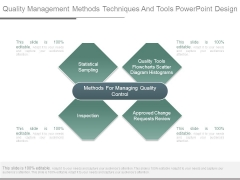 Quality Management Methods Techniques And Tools Powerpoint Design