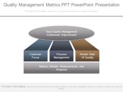 Quality Management Metrics Ppt Powerpoint Presentation