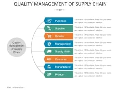 Quality Management Of Supply Chain Ppt PowerPoint Presentation Ideas Outline