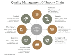 Quality Management Of Supply Chain Ppt PowerPoint Presentation Picture