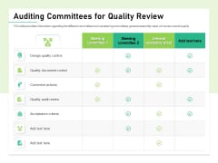 Quality Management Plan QMP Auditing Committees For Quality Review Elements PDF