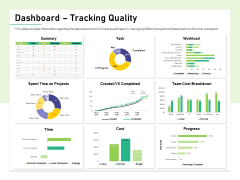 Quality Management Plan QMP Dashboard Tracking Quality Ppt Infographic Template Diagrams PDF