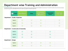 Quality Management Plan QMP Department Wise Training And Administration Slides PDF