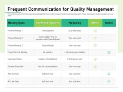 Quality Management Plan QMP Frequent Communication For Quality Management Summary PDF