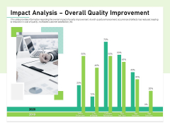 Quality Management Plan QMP Impact Analysis Overall Quality Improvement Graphics PDF