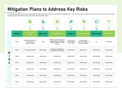 Quality Management Plan QMP Mitigation Plans To Address Key Risks Topics PDF