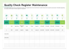 Quality Management Plan QMP Quality Check Register Maintenance Topics PDF
