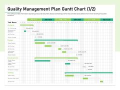 Quality Management Plan QMP Quality Management Plan Gantt Chart Design Clipart PDF