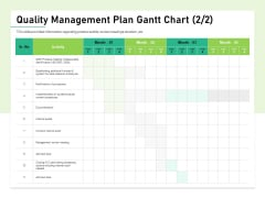 Quality Management Plan QMP Quality Management Plan Gantt Chart Mockup PDF