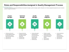 Quality Management Plan QMP Roles And Responsibilities Assigned In Quality Management Process Background PDF