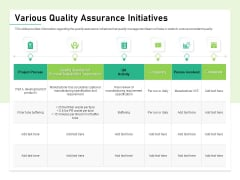 Quality Management Plan QMP Various Quality Assurance Initiatives Download PDF