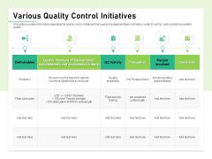Quality Management Plan QMP Various Quality Control Initiatives Rules PDF