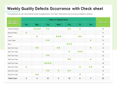 Quality Management Plan QMP Weekly Quality Defects Occurrence With Check Sheet Microsoft PDF