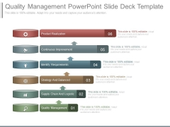 Quality Management Powerpoint Slide Deck Template