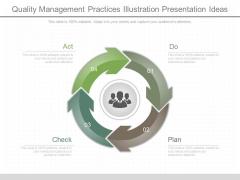 Quality Management Practices Illustration Presentation Ideas