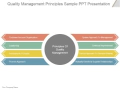 Quality Management Principles Ppt PowerPoint Presentation Examples