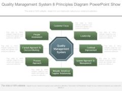 Quality Management System 8 Principles Diagram Powerpoint Show