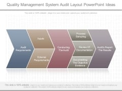 Quality Management System Audit Layout Powerpoint Ideas