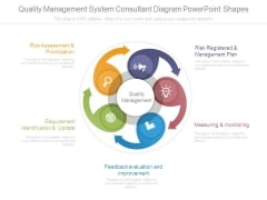 Quality Management System Consultant Diagram Powerpoint Shapes
