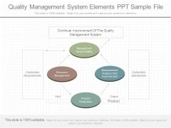 Quality Management System Elements Ppt Sample File