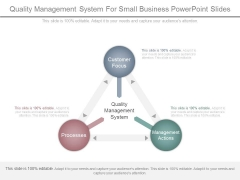 Quality Management System For Small Business Powerpoint Slides