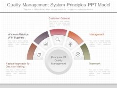 Quality Management System Principles Ppt Model