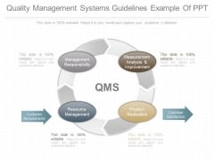 Quality Management Systems Guidelines Example Of Ppt