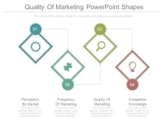 Quality Of Marketing Powerpoint Shapes