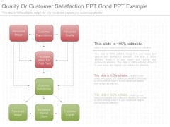 Quality Or Customer Satisfaction Ppt Good Ppt Example