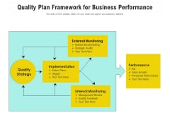 Quality Plan Framework For Business Performance Ppt PowerPoint Presentation Icon Diagrams PDF
