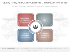Quality Policy And Quality Objectives Chart Powerpoint Slides