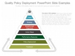 Quality Policy Deployment Powerpoint Slide Examples