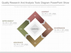 Quality Research And Analysis Tools Diagram Powerpoint Show