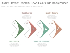 Quality Review Diagram Powerpoint Slide Backgrounds