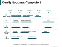 Quality Roadmap Automation Ppt PowerPoint Presentation Model Graphic Tips